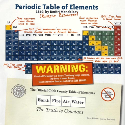 Teach An Alternate Theory for the Periodic Table of Elements