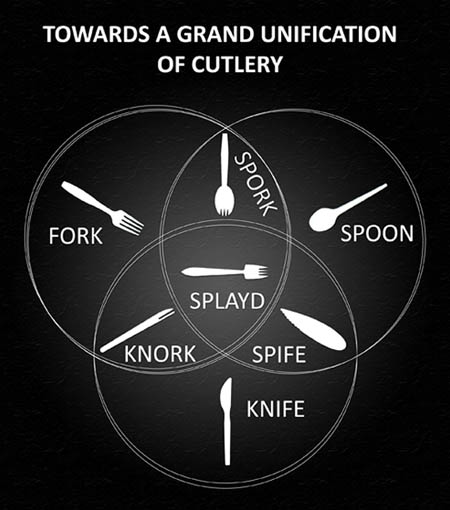 Cutlery Unification